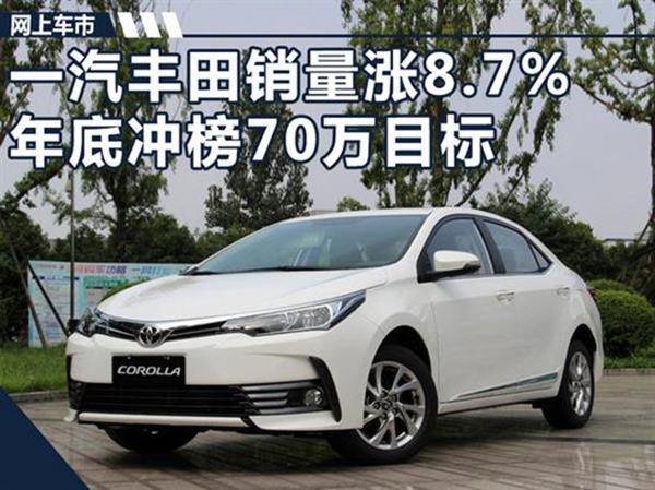 一汽丰田11月汽车销量数据 1-11月销量达64.4万辆