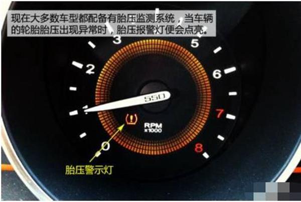 汽车仪表盘指示灯图解 车辆常用指示灯功能解读