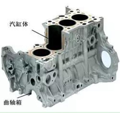 汽车发动机结构是如何的 汽车发动机肢详细解图