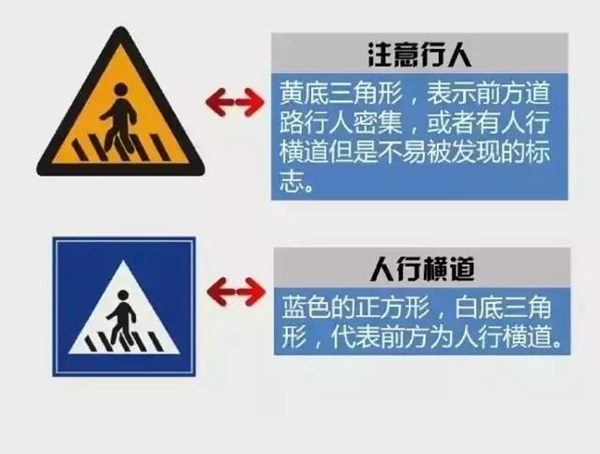 最容易吃罚单的九大交通标志 不想被罚的看过来图片
