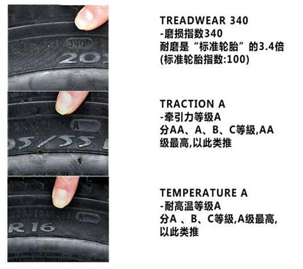 汽车轮胎上的数字和符号代表什么 老司机来告诉你_新能源股