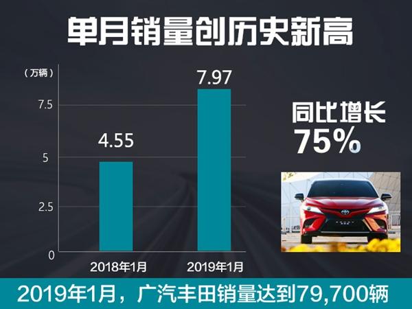 2019电视销量排行榜_2019年1月汽车销量排行榜 中国汽车销量排行