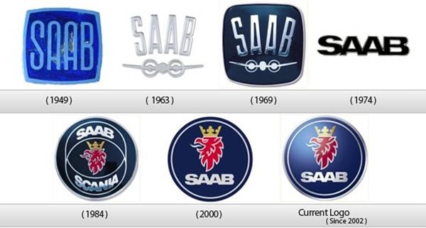 saab标志_汽车车标logo演变过程 终于明白换标志的意义_威帅车市