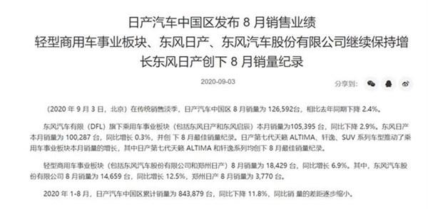 东风日产8月销量为100287辆产创8月最佳记录